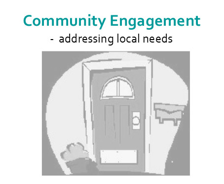 Community Engagement - addressing local needs