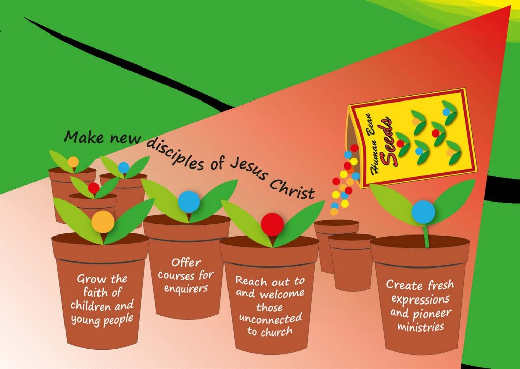 Potted flowers | 'Make new disciples of Jesus Christ'